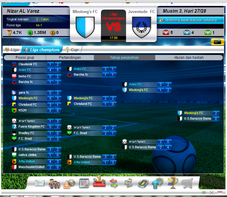 statistik kompetisi liga champions musim 2